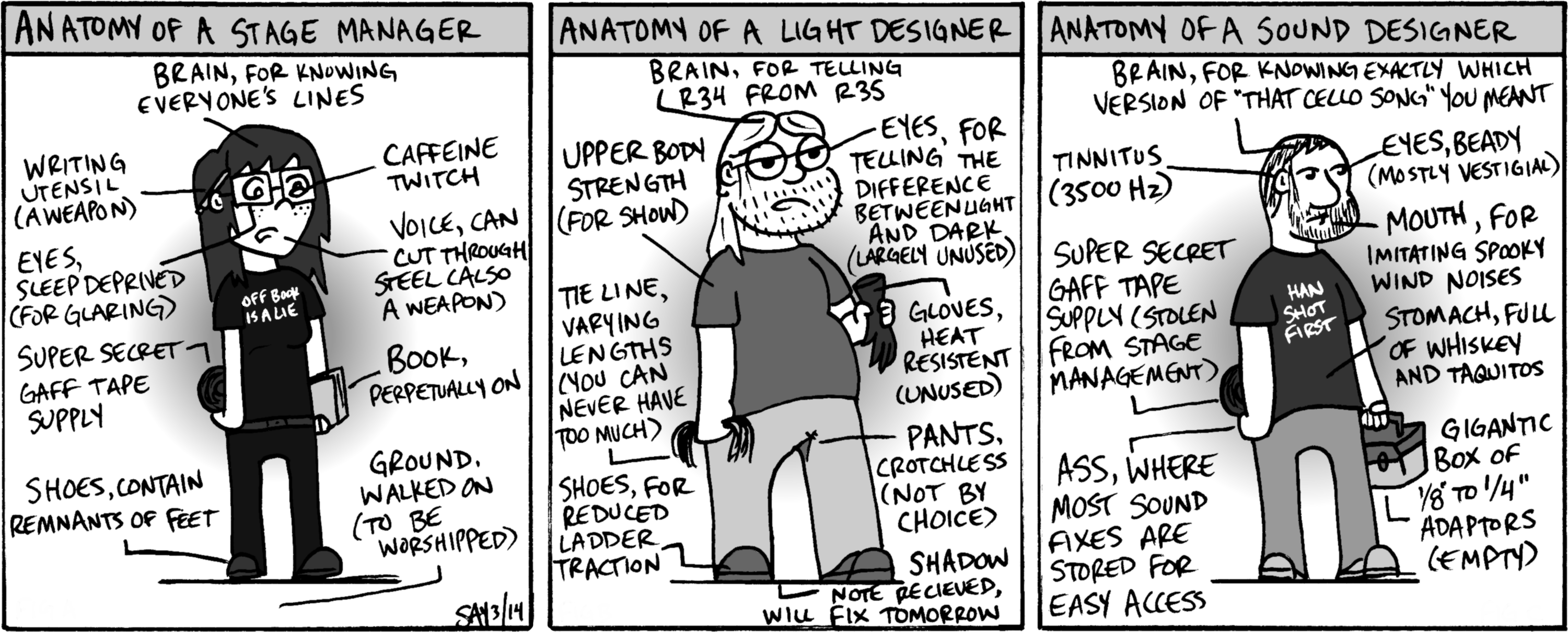 comic book lighting. Q2Q Comics #1: Anatomy Lesson Comic Book Lighting